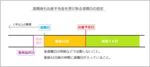 %e5%87%ba%e7%94%a3%e6%89%8b%e5%bd%93%e9%87%912