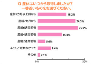 graph_q13