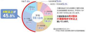 %e4%bb%8b%e8%ad%b7%e6%9c%9f%e9%96%93