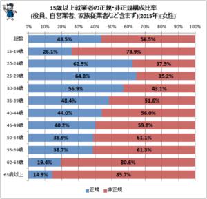 %e5%9b%b32%e2%88%923