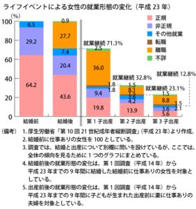%e5%9b%b32%e2%88%924