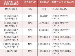 %e9%80%80%e8%81%b7%e9%87%91%e6%8e%a7%e9%99%a4