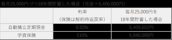 %e5%9b%b31-3