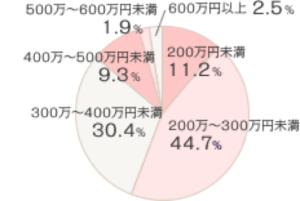 %ef%bc%95